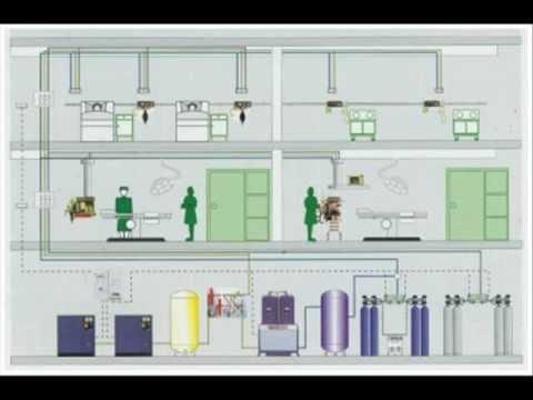 Medical Gas Pipeline System Design Pdf