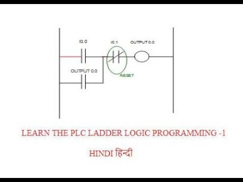 Lesson 8 Learn Plc Ladder Logic Programming With Examples Hindi Latching Unlatching Set Reset Youtube