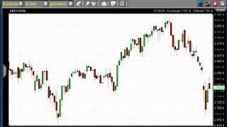 Analisi Mercati Finanziari - profste - 18 Marzo 2011