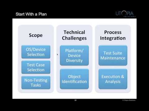 Mobile Testing The Case for Automation and a Private Mobile Device Cloud 8 19 14