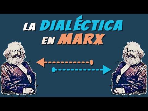 DIALÉCTICA y método dialéctico en MARX: 3 aspectos esenciales para comprender su sociología