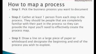 Popular Videos - Business process & Document