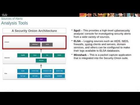 Free CCNA CyberOps   CH12  Intrusion Data Analysis