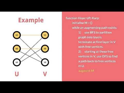 hopcroft-karp algorithm