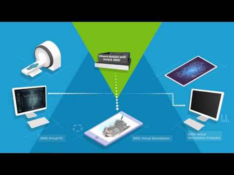 NVIDIA GRID 2.0 With VMware Horizon