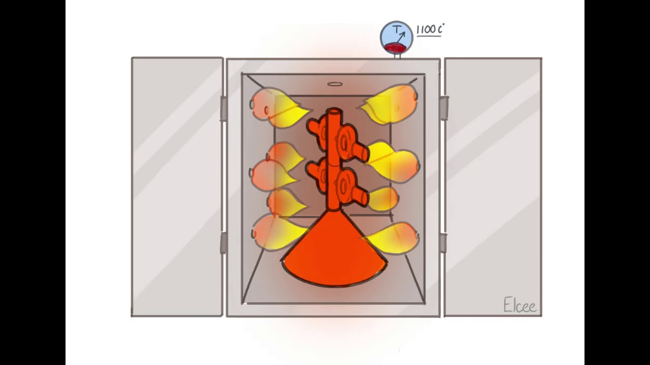 ELCEE investment casting (lost wax casting)
