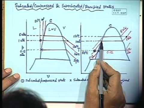 Lec-16 Properties of Pure Substances-I