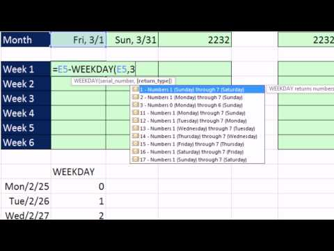 Mr Excel Excelisfun Trick Summarize By Week And Month Monthly Totals Weekly Totals