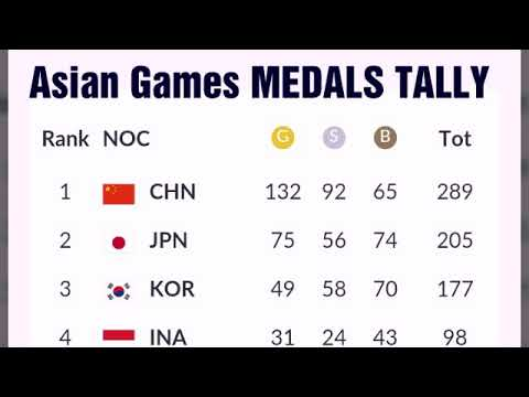 Asian Games 2018 MEDALS Tally  ; India Medals;  Saudi Arabia Medals ; Malaysia;  Philippines Medals