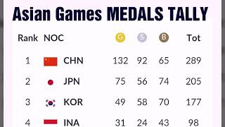 Medal tally Asian