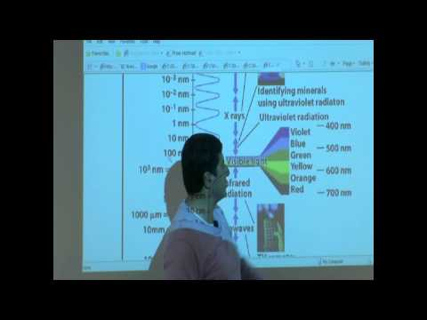 Lecture 5a (The Electromagnetic Spectrum)