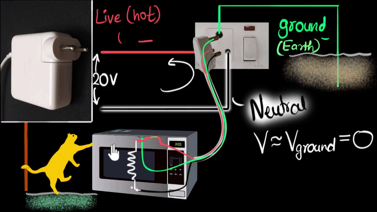 [TBQL_4184]  Live wire, neutral & ground (earth wire) - Domestic circuits (part 1)  (video) | Khan Academy | India News Home Wiring Basics |  | Khan Academy
