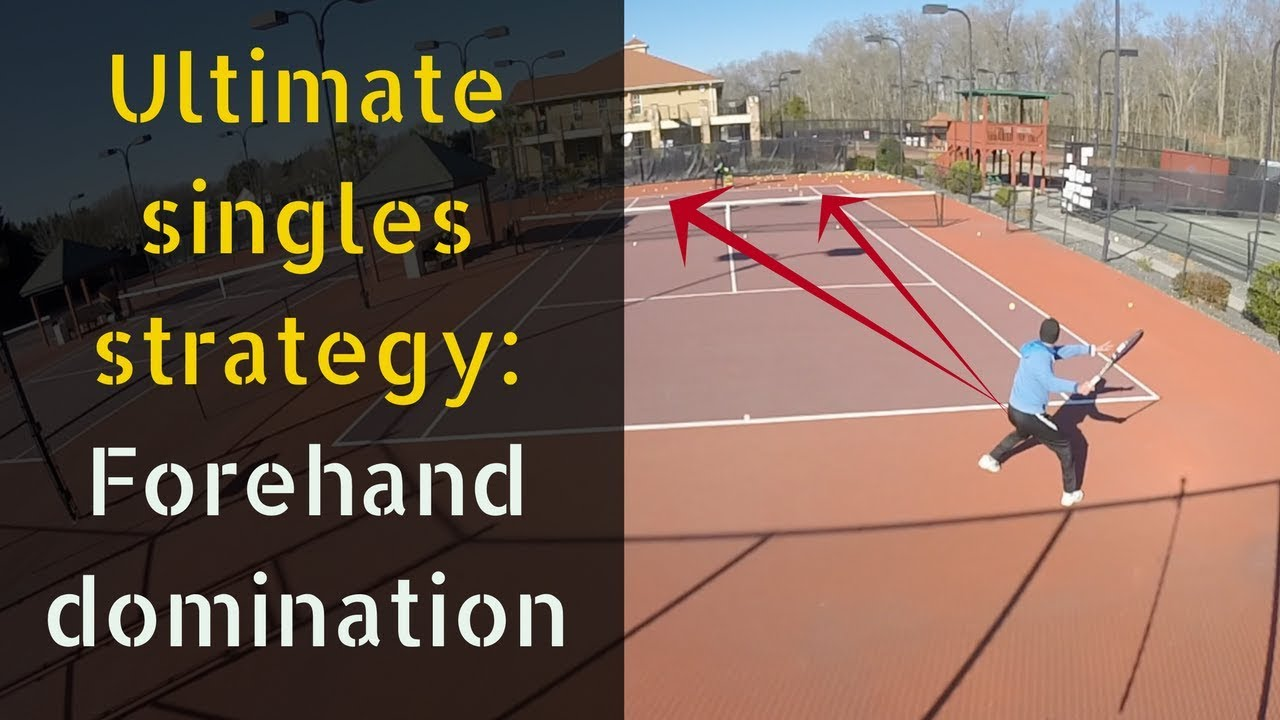 TENNIS SINGLES STRATEGY | Learn forehand patterns to