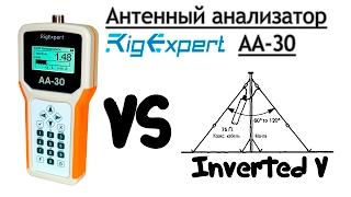 Антенный анализатор RigExpert AA-30: Часть 2.Замер антенны Inverted V (80-40м.)