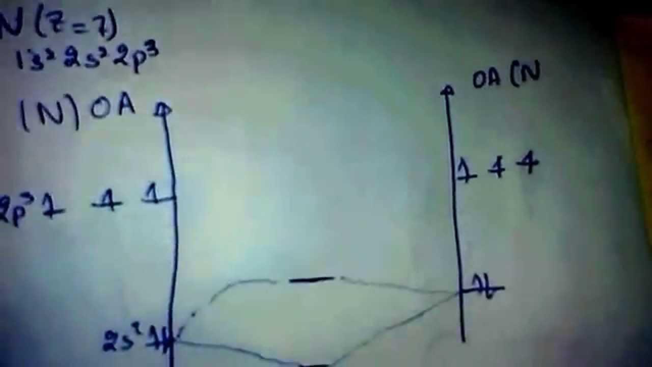 construction diagramme dorbitale moleculaire [ 1280 x 720 Pixel ]