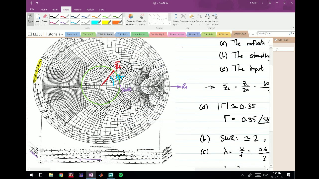 Smith Chart Problem  1