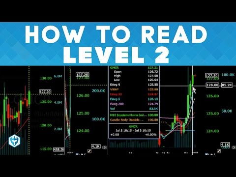 How to Read Level2 and Time & Sales