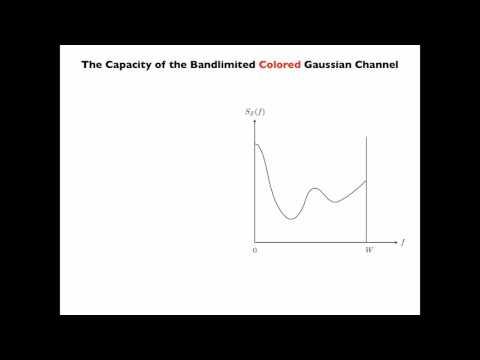 Chapter 11 Continuous-Valued Channels - Section 11.8 The Bandlimited Colored Gaussian Channel
