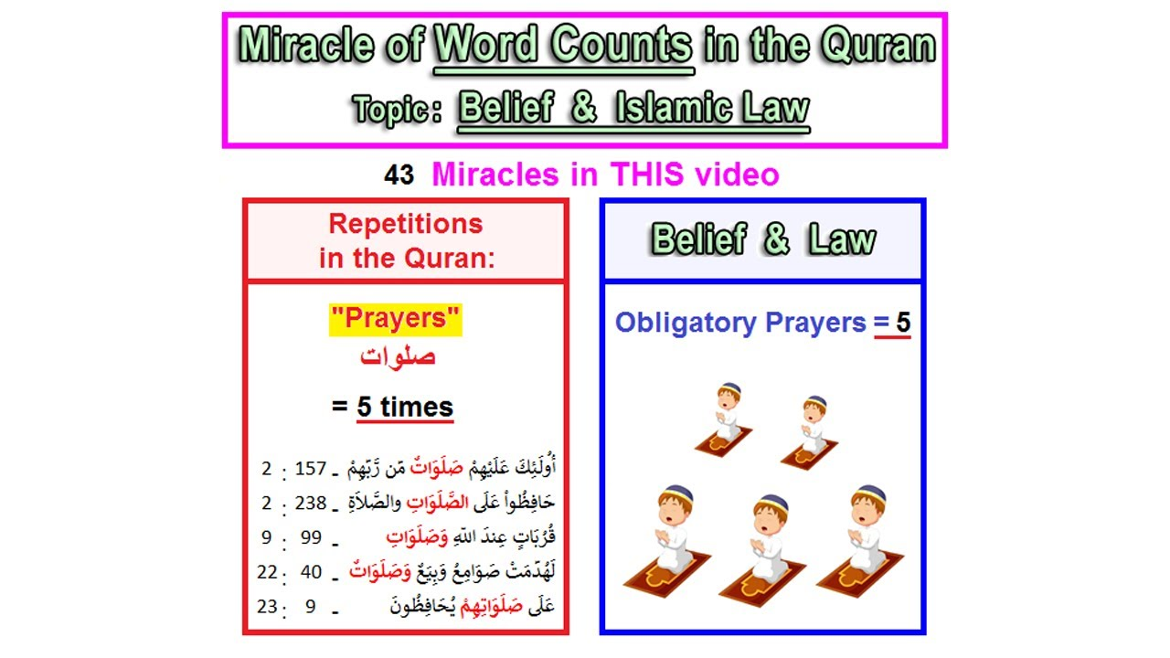 Quran's Linguistic Miracle: Numerical Miracle of