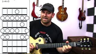 Functional Lead Guitar (The Auer Method)