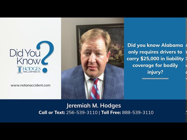 Liability Coverage Requirements in Alabama
