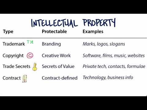 Intellectual Property Overview - How to Build a Startup