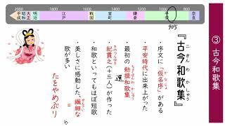 和歌の世界③:古今和歌集