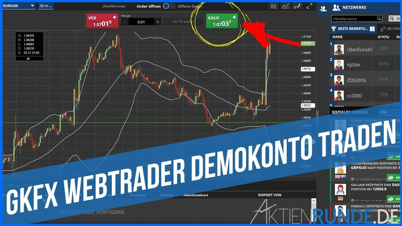 Demokonto Traden