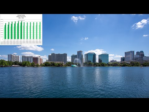 Orlando Real Estate Report - June 2014