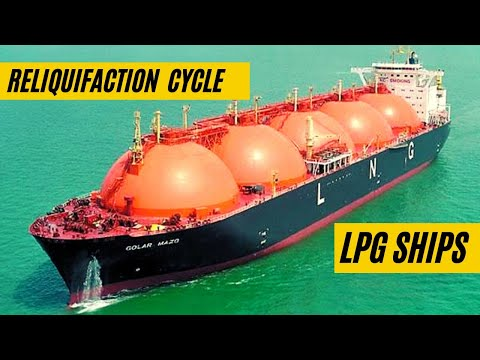 LPG Reliquifaction Cycle - Basic Principle