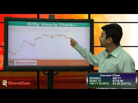 Market Wrap: 16th Feb 2017 - Sharekhan
