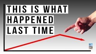 Will the Stock Market Crash If the Fed Keeps Increasing Rates? This Is What Happened Last Time!