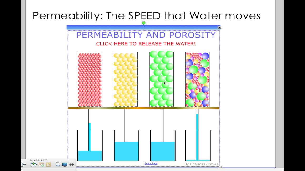 porosity versus permeability essay Permeability and porosity worksheet 1 l3 3 volume of pore space 5 continue to slowly pour water into the column, small amounts at a time, until the.