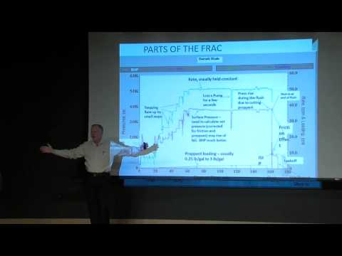Hydraulic Fracturing Symposium at Texas Tech