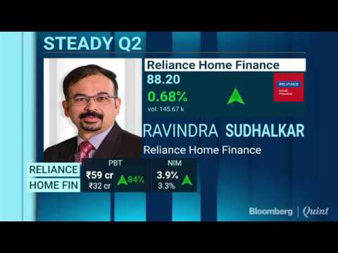 Strong Q2 From Reliance Home Finance