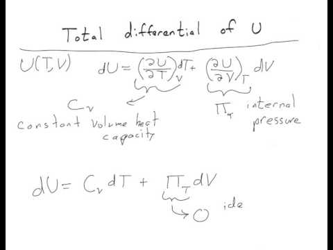 The Total Differential - YouTube