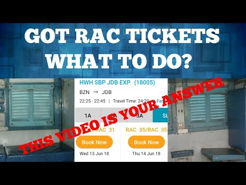 WHAT IS RAC