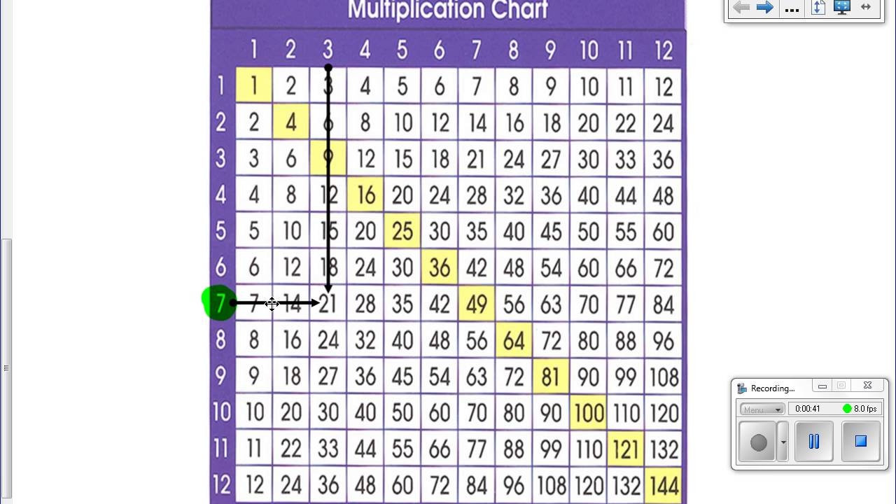 Multiplication Chart Up To 48