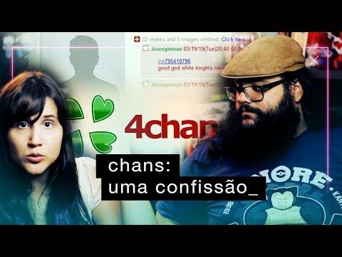 Chans: Perguntas e Respostas  entre parênteses