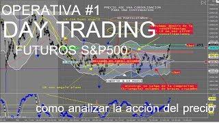 OPERATIVA #1| DAY TRADING | FUTUROS S&P500 como analizar la acción del precio
