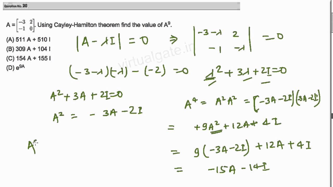 Cayley-hamilton theorem example 2.