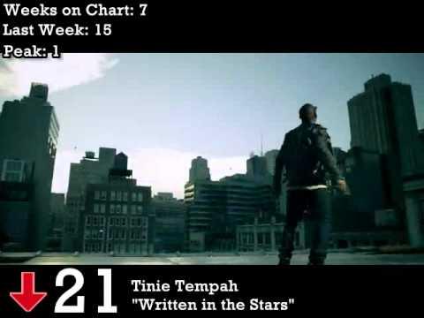 uk top 50 singles chart