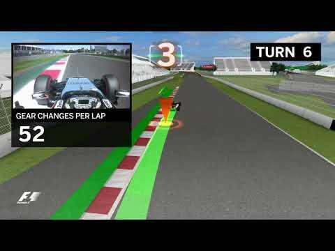 2017 Mexico Grand Prix   Virtual Circuit Guide