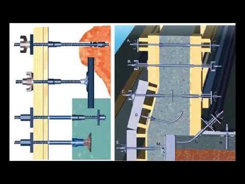 15 FormWork Ties System TieRod ThreadBar WingNut WaterStopper อุปกรณ์ยึดแบบชนิดเหล็กรับแรงทนดึงสูง