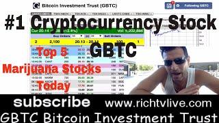 bitcoin ieguldījumu uzticības (gbtc) prēmija