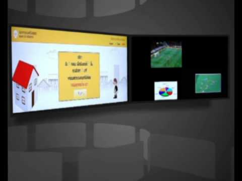 Warroom multidisplay display management