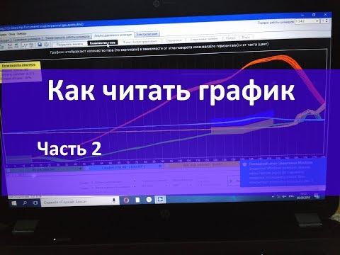 Как читать график давления в цилиндре мотор тестера Диамаг2