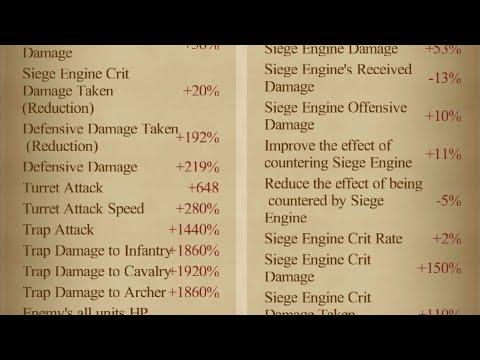 Clash Of Kings   Defensive Damage   230   Non Spender   Low Spender😍😍