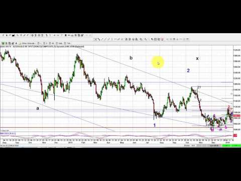 Elliott Wave Analysis of Gold & Silver as of 16th January 2016