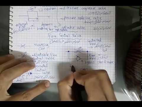 Hydraulic Symbols Flow Control Valve Youtube
